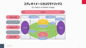 Sound Stereo image 25Matrix Basic
