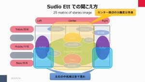 Sound Stereo image 25Matrix Sudio Ett